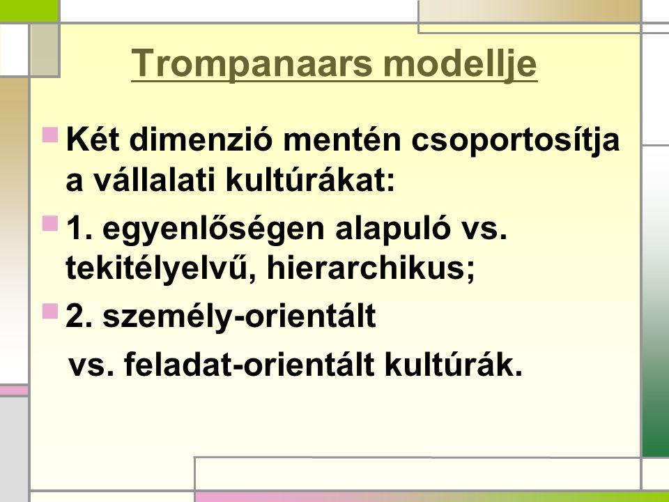 Trompanaars modellje Két dimenzió mentén csoportosítja a vállalati kultúrákat: 1.
