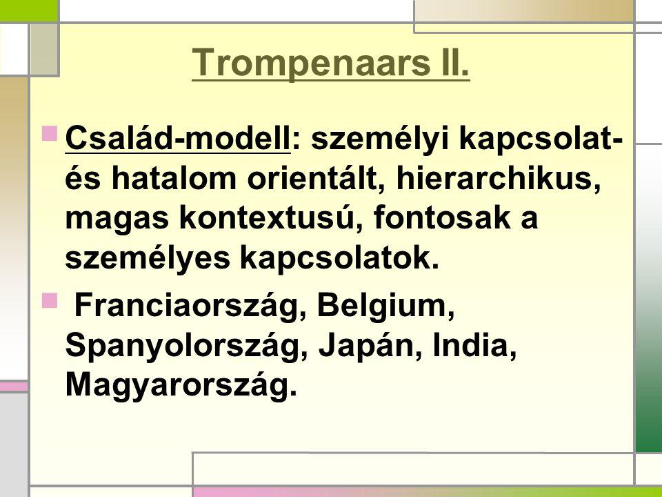 Trompenaars II.
