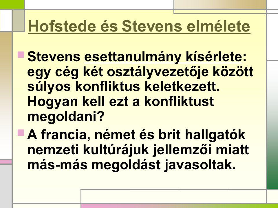 Hofstede és Stevens elmélete Stevens esettanulmány kísérlete: egy cég két osztályvezetője között súlyos konfliktus keletkezett.
