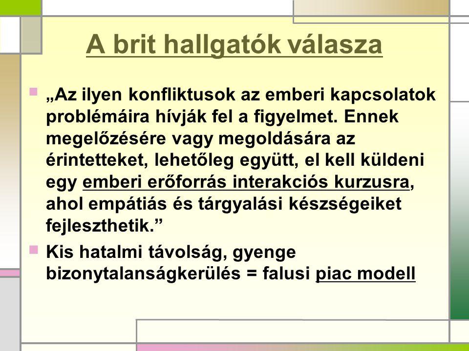 Összegzés Hofstede segítségével Kis hatalmi távolság, gyenge bizonytalanságkerülés: piac modell (GBr., USA, Kanada, Dánia stb.) Kis hatalmi távolság, erős bizonytalanságkerülés: olajozott gépezet modell (Németország, Finnország, Ausztria stb.)