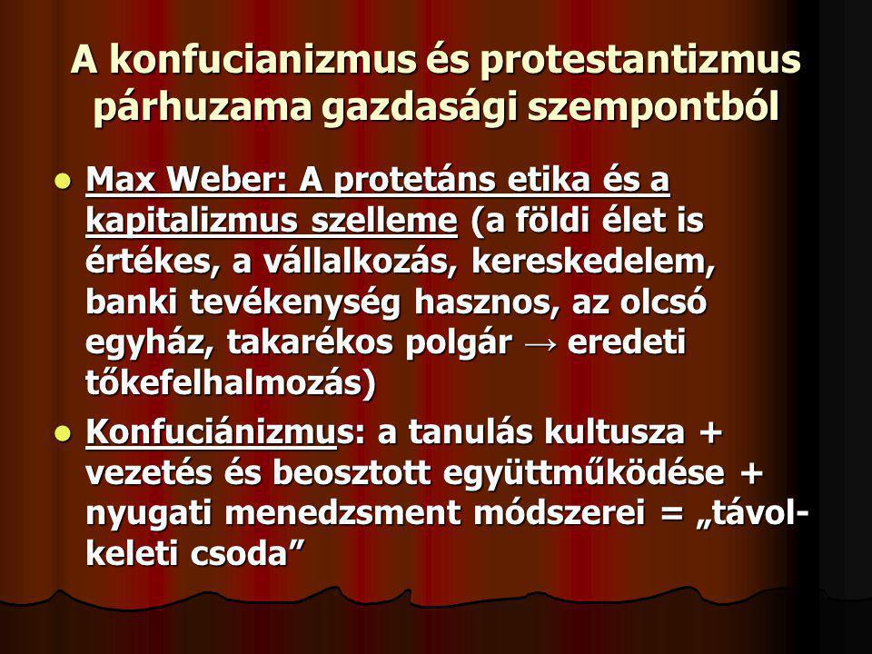 A konfucianizmus és protestantizmus párhuzama gazdasági szempontból Max Weber: A protetáns etika és a kapitalizmus szelleme (a földi élet is értékes,