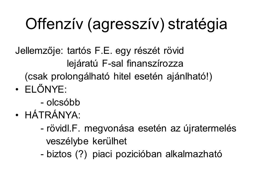 Offenzív (agresszív) stratégia Jellemzője: tartós F.E. egy részét rövid lejáratú F-sal finanszírozza (csak prolongálható hitel esetén ajánlható!) ELŐN