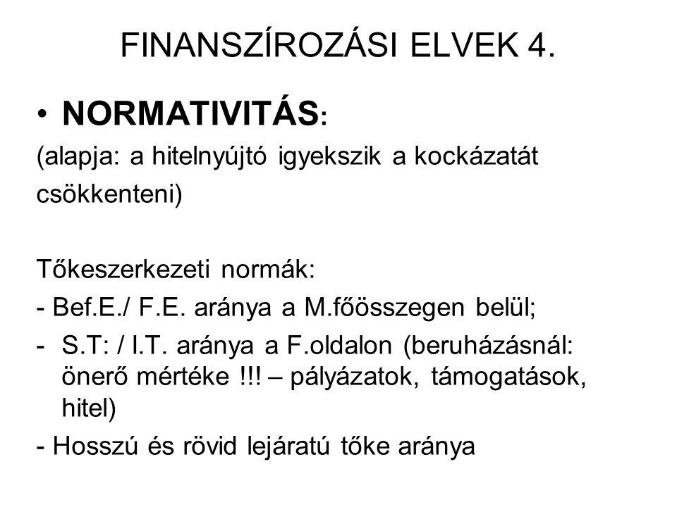 FINANSZÍROZÁSI ELVEK 4. NORMATIVITÁS : (alapja: a hitelnyújtó igyekszik a kockázatát csökkenteni) Tőkeszerkezeti normák: - Bef.E./ F.E. aránya a M.főö