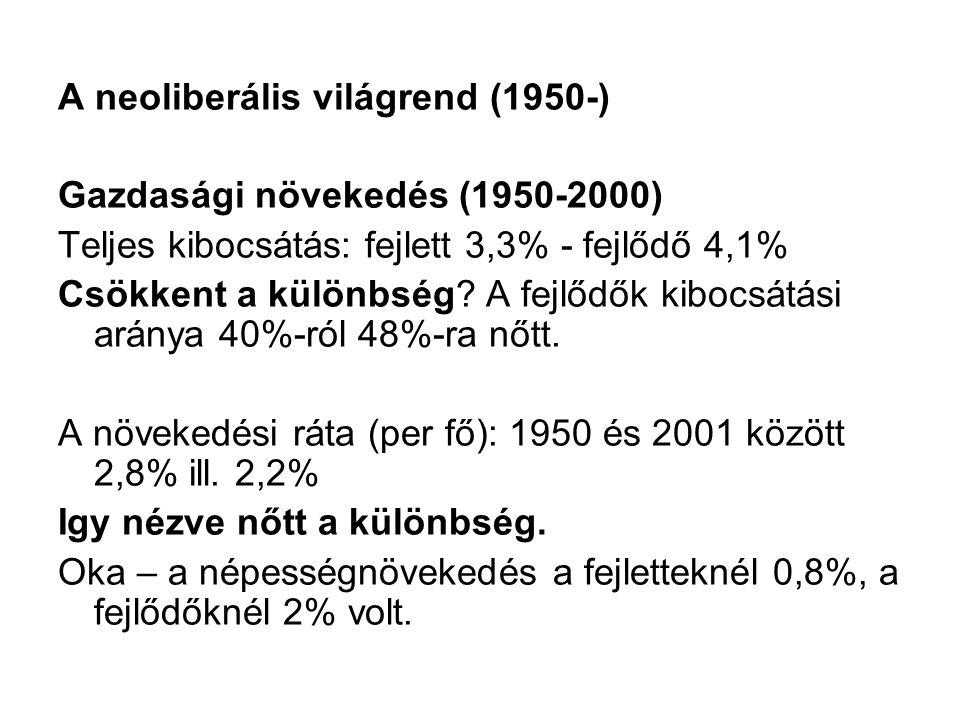 A neoliberális világrend (1950-) Gazdasági növekedés (1950-2000) Teljes kibocsátás: fejlett 3,3% - fejlődő 4,1% Csökkent a különbség? A fejlődők kiboc