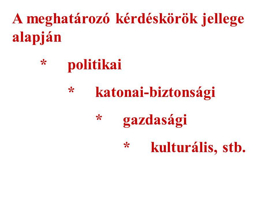 A meghatározó kérdéskörök jellege alapján *politikai *katonai-biztonsági *gazdasági *kulturális, stb.