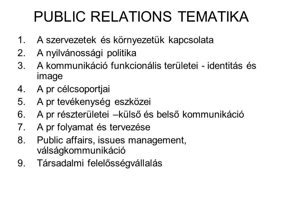 PUBLIC RELATIONS TEMATIKA 1.A szervezetek és környezetük kapcsolata 2.A nyilvánossági politika 3.A kommunikáció funkcionális területei - identitás és image 4.A pr célcsoportjai 5.A pr tevékenység eszközei 6.A pr részterületei –külső és belső kommunikáció 7.A pr folyamat és tervezése 8.Public affairs, issues management, válságkommunikáció 9.Társadalmi felelősségvállalás