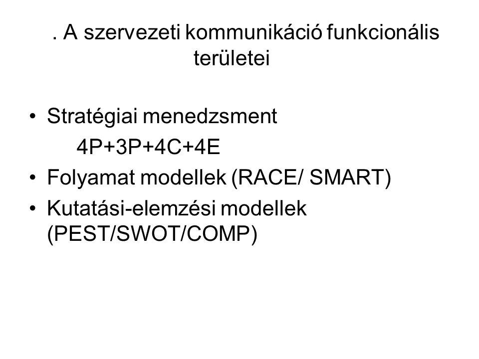 3. A szervezeti kommunikáció funkcionális területei (3.) Stratégiai menedzsment 4P+3P+4C+4E Folyamat modellek (RACE/ SMART) Kutatási-elemzési modellek