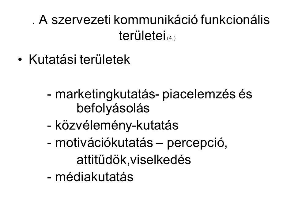 3. A szervezeti kommunikáció funkcionális területei (4.) Kutatási területek - marketingkutatás- piacelemzés és befolyásolás - közvélemény-kutatás - mo