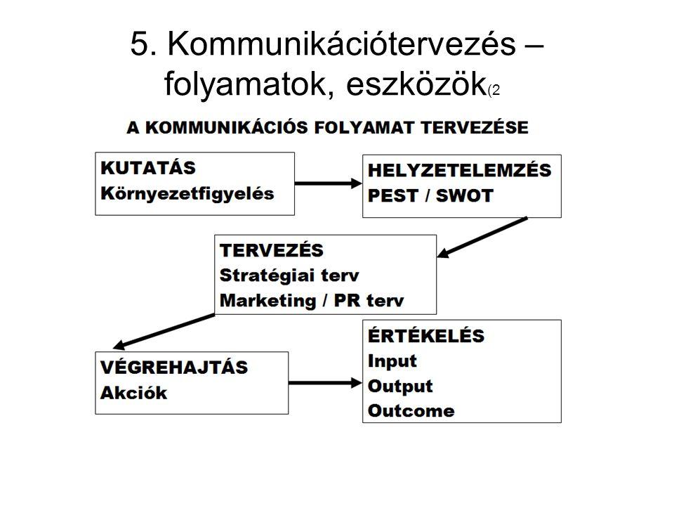 5. Kommunikációtervezés – folyamatok, eszközök (2.)