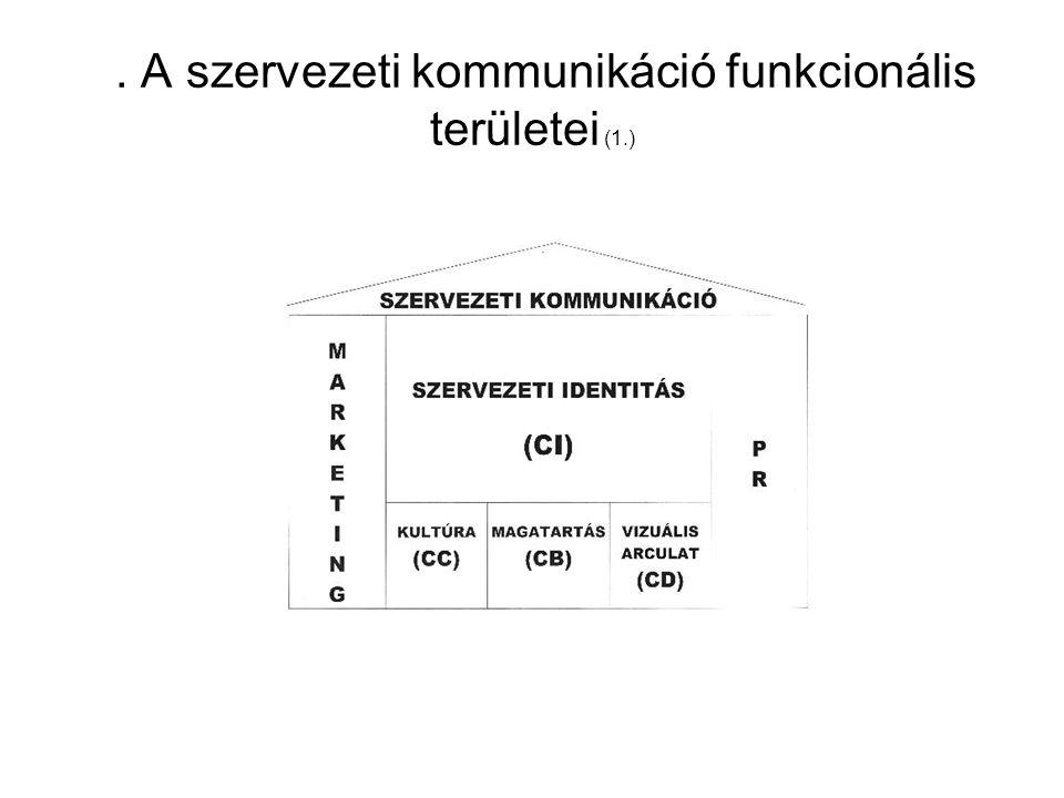 3. A szervezeti kommunikáció funkcionális területei (1.)