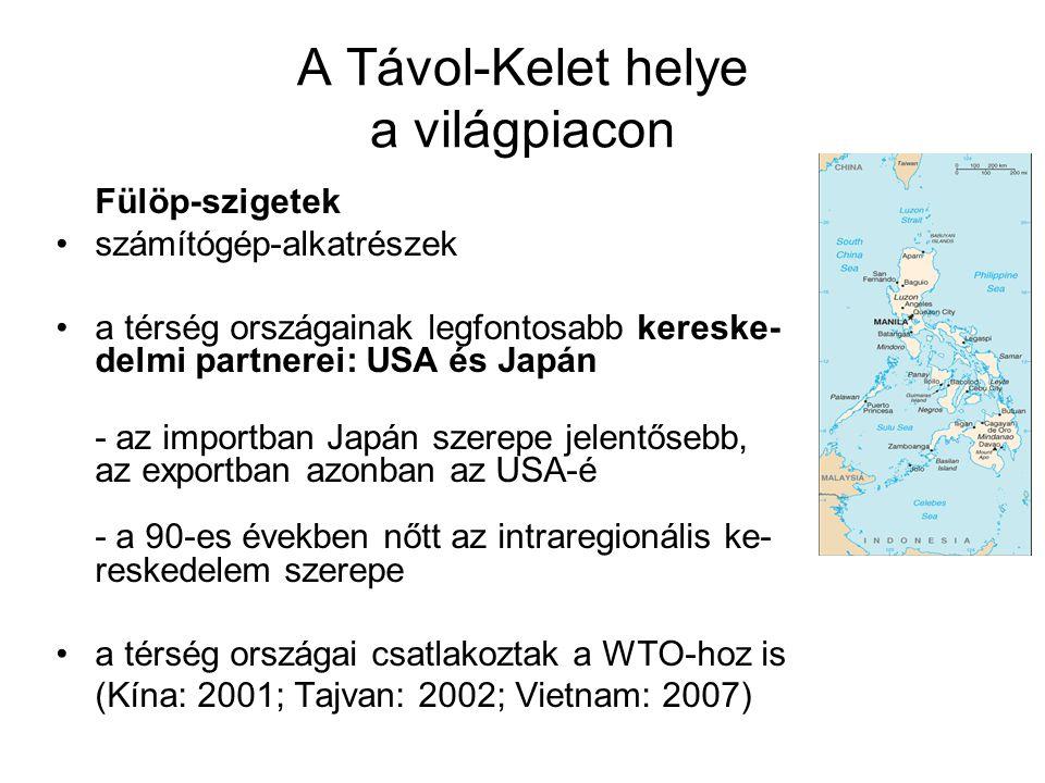 A Távol-Kelet helye a világpiacon Fülöp-szigetek számítógép-alkatrészek a térség országainak legfontosabb kereske- delmi partnerei: USA és Japán - az importban Japán szerepe jelentősebb, az exportban azonban az USA-é - a 90-es években nőtt az intraregionális ke- reskedelem szerepe a térség országai csatlakoztak a WTO-hoz is (Kína: 2001; Tajvan: 2002; Vietnam: 2007)