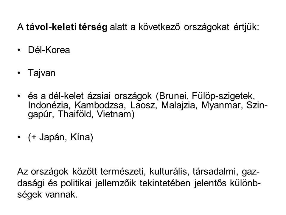 A távol-keleti térség alatt a következő országokat értjük: Dél-Korea Tajvan és a dél-kelet ázsiai országok (Brunei, Fülöp-szigetek, Indonézia, Kambodzsa, Laosz, Malajzia, Myanmar, Szin- gapúr, Thaiföld, Vietnam) (+ Japán, Kína) Az országok között természeti, kulturális, társadalmi, gaz- dasági és politikai jellemzőik tekintetében jelentős különb- ségek vannak.