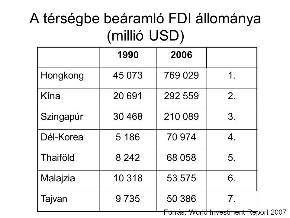 19902006 Hongkong45 073769 0291.Kína20 691292 5592.