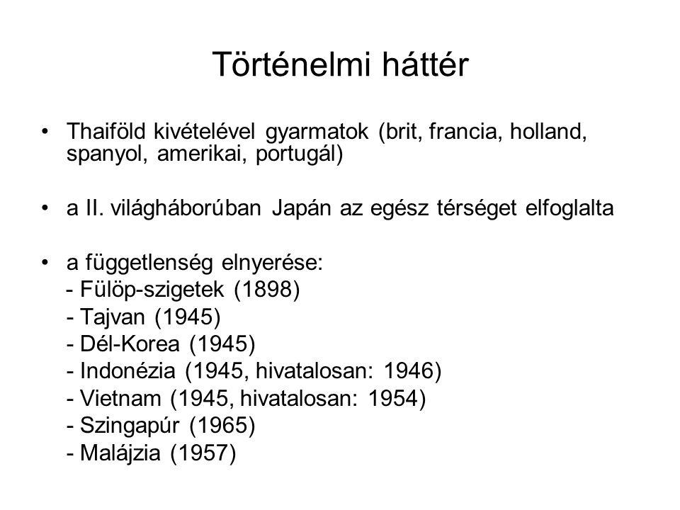 Történelmi háttér Thaiföld kivételével gyarmatok (brit, francia, holland, spanyol, amerikai, portugál) a II.