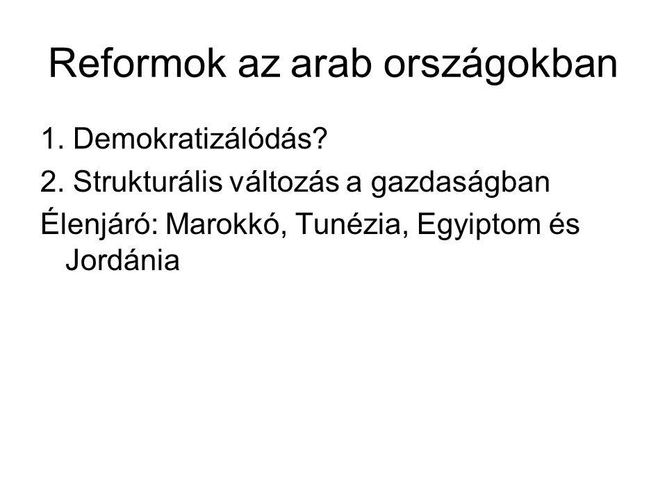 Reformok az arab országokban 1. Demokratizálódás.