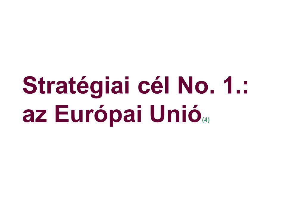 Stratégiai cél No. 1.: az Európai Unió (4)