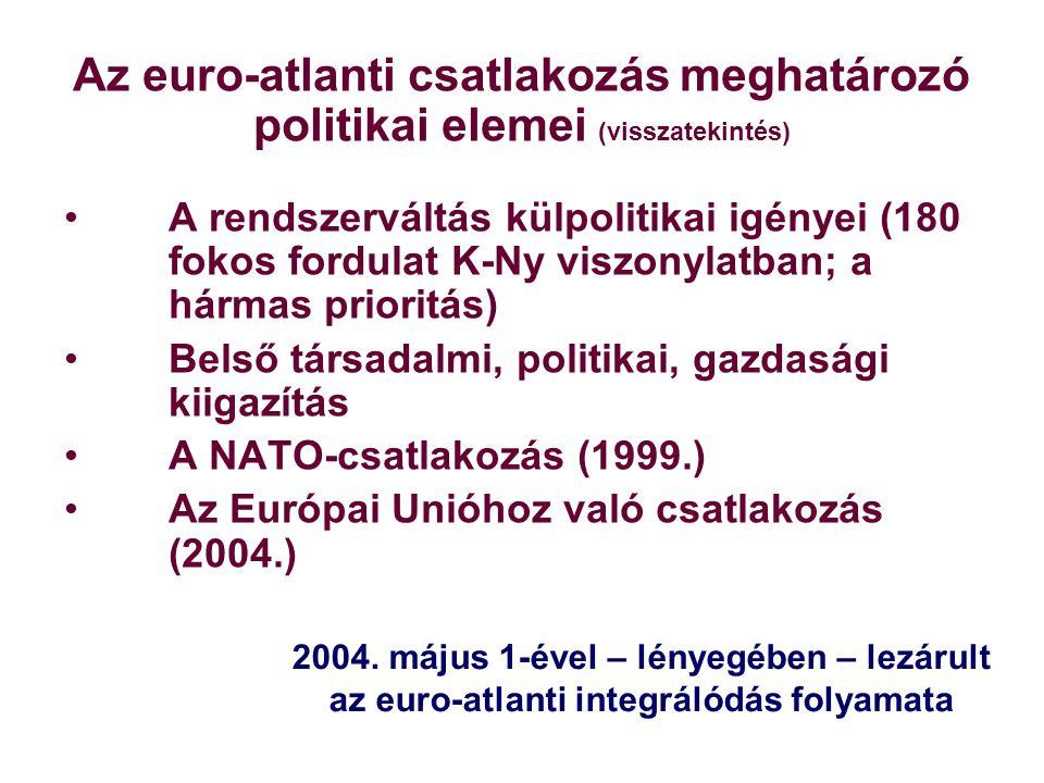 Az euro-atlanti csatlakozás meghatározó politikai elemei (visszatekintés) A rendszerváltás külpolitikai igényei (180 fokos fordulat K-Ny viszonylatban; a hármas prioritás) Belső társadalmi, politikai, gazdasági kiigazítás A NATO-csatlakozás (1999.) Az Európai Unióhoz való csatlakozás (2004.) 2004.