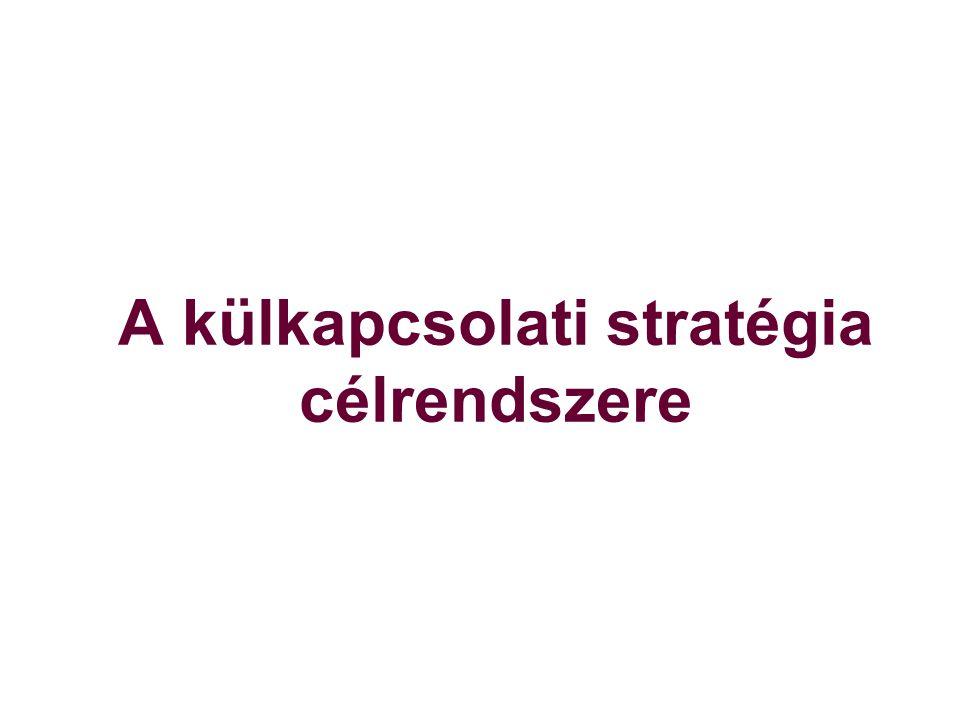 A külkapcsolati stratégia célrendszere