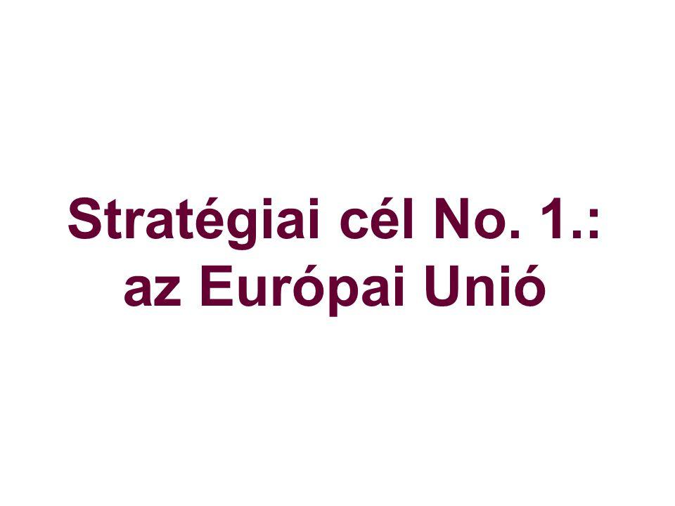 Stratégiai cél No. 1.: az Európai Unió (2)