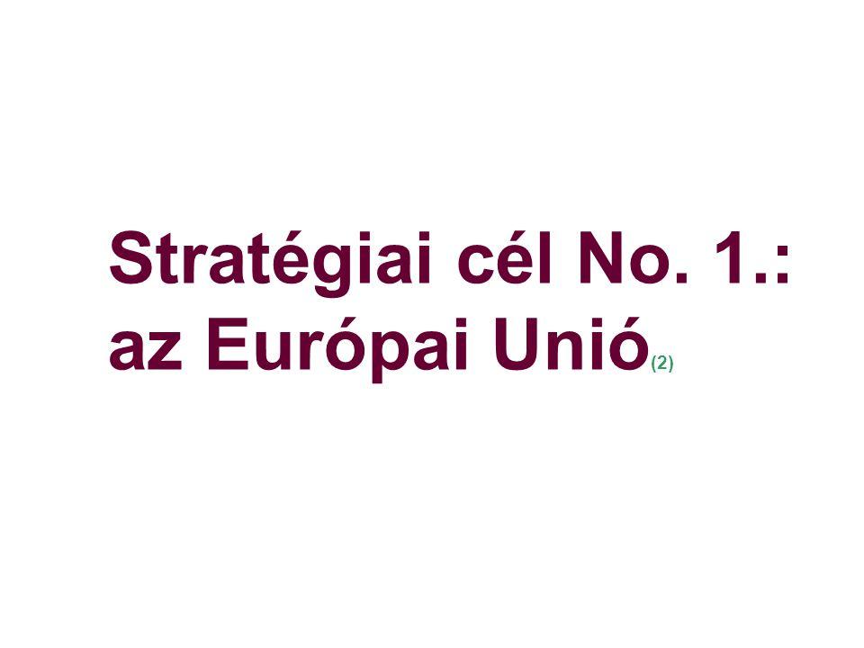 Stratégiai cél No. 1.: az Európai Unió (3)
