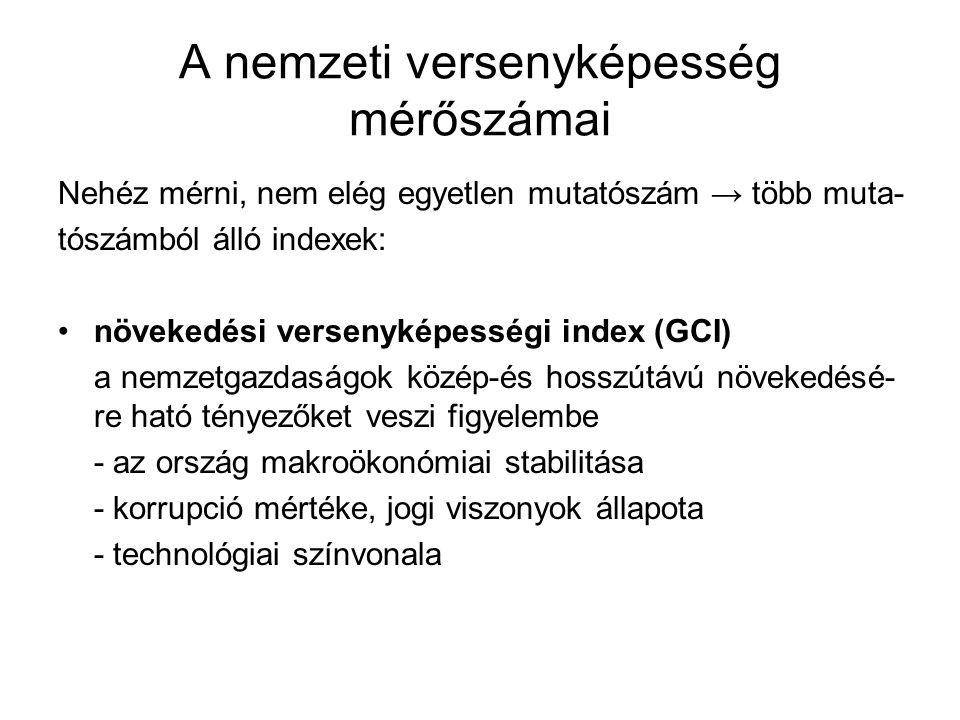 A nemzeti versenyképesség mérőszámai Nehéz mérni, nem elég egyetlen mutatószám → több muta- tószámból álló indexek: növekedési versenyképességi index
