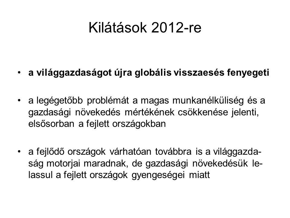 Kilátások 2012-re a világgazdaságot újra globális visszaesés fenyegeti a legégetőbb problémát a magas munkanélküliség és a gazdasági növekedés mértéké
