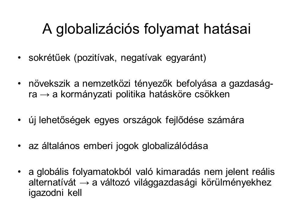 A globalizációs folyamat hatásai sokrétűek (pozitívak, negatívak egyaránt) növekszik a nemzetközi tényezők befolyása a gazdaság- ra → a kormányzati p