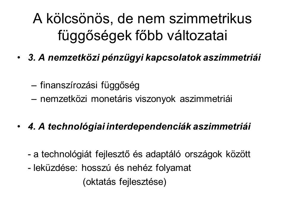 A kölcsönös, de nem szimmetrikus függőségek főbb változatai 3. A nemzetközi pénzügyi kapcsolatok aszimmetriái –finanszírozási függőség –nemzetközi mon