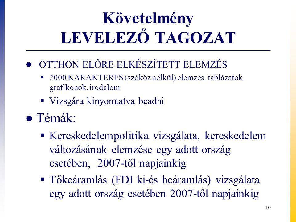 Követelmény LEVELEZŐ TAGOZAT ● OTTHON ELŐRE ELKÉSZÍTETT ELEMZÉS  2000 KARAKTERES (szóköz nélkül) elemzés, táblázatok, grafikonok, irodalom  Vizsgára kinyomtatva beadni ● Témák:  Kereskedelempolitika vizsgálata, kereskedelem változásának elemzése egy adott ország esetében, 2007-től napjainkig  Tőkeáramlás (FDI ki-és beáramlás) vizsgálata egy adott ország esetében 2007-től napjainkig 10