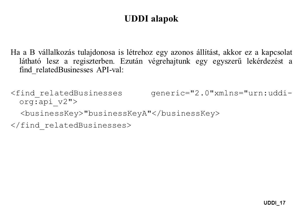 UDDI_17 UDDI alapok Ha a B vállalkozás tulajdonosa is létrehoz egy azonos állítást, akkor ez a kapcsolat látható lesz a regiszterben. Ezután végrehajt
