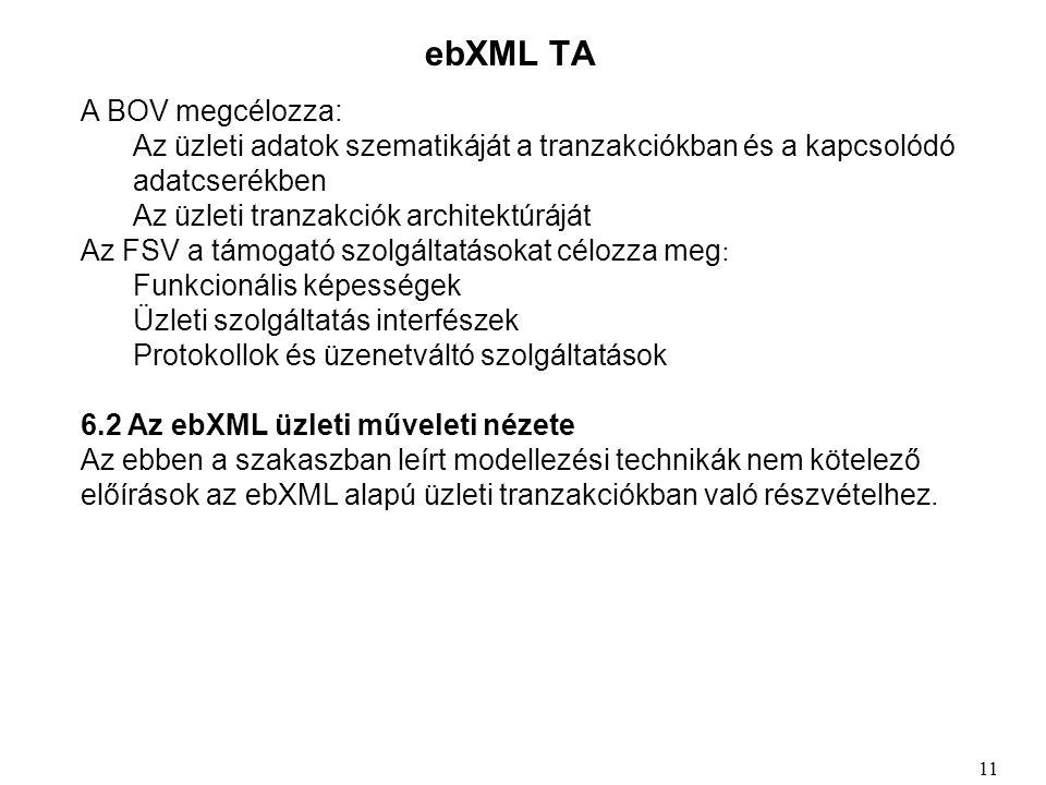 ebXML TA A BOV megcélozza: Az üzleti adatok szematikáját a tranzakciókban és a kapcsolódó adatcserékben Az üzleti tranzakciók architektúráját Az FSV a támogató szolgáltatásokat célozza meg : Funkcionális képességek Üzleti szolgáltatás interfészek Protokollok és üzenetváltó szolgáltatások 6.2 Az ebXML üzleti műveleti nézete Az ebben a szakaszban leírt modellezési technikák nem kötelező előírások az ebXML alapú üzleti tranzakciókban való részvételhez.