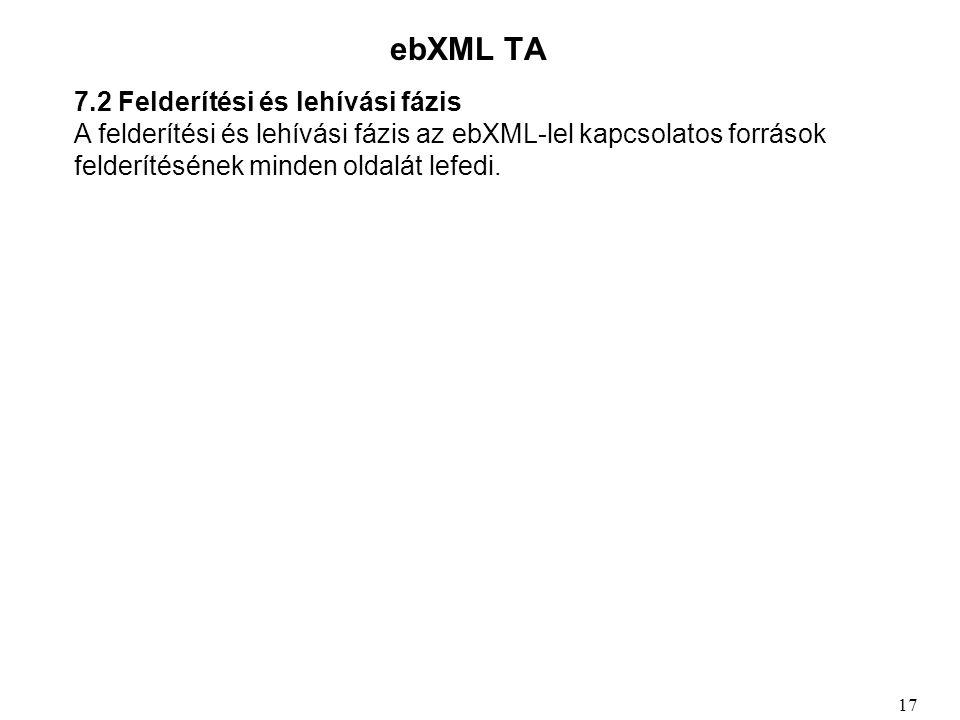 ebXML TA 7.2 Felderítési és lehívási fázis A felderítési és lehívási fázis az ebXML-lel kapcsolatos források felderítésének minden oldalát lefedi.