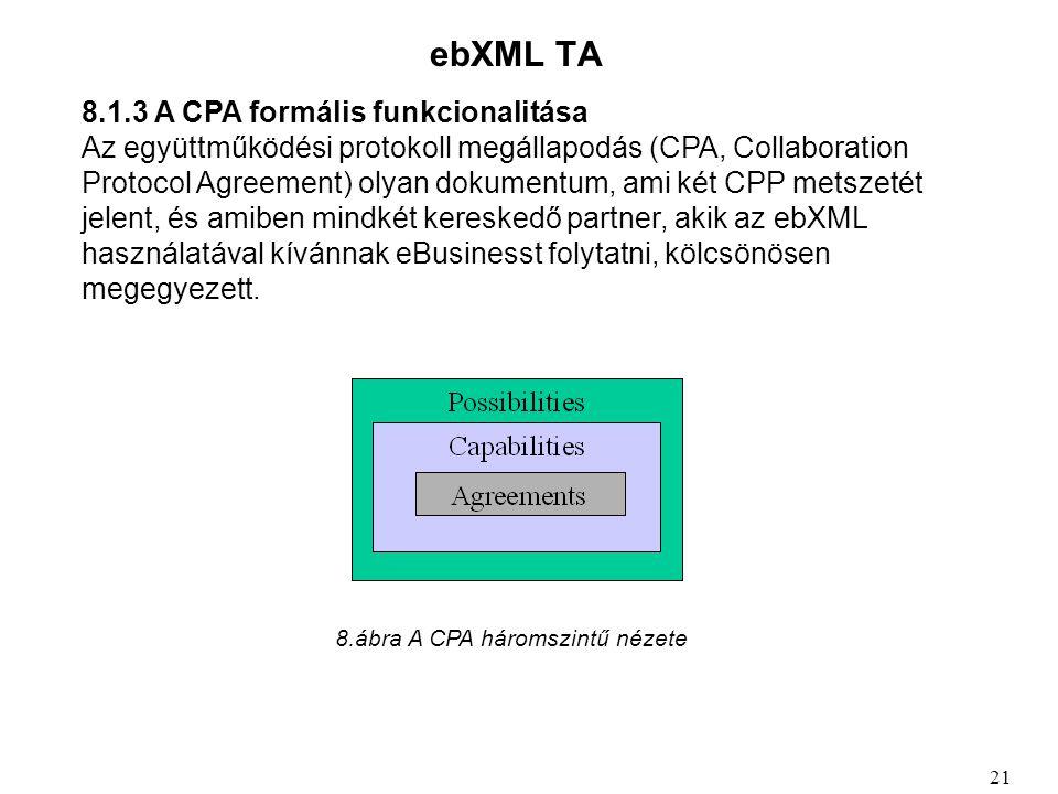 ebXML TA 8.1.3 A CPA formális funkcionalitása Az együttműködési protokoll megállapodás (CPA, Collaboration Protocol Agreement) olyan dokumentum, ami két CPP metszetét jelent, és amiben mindkét kereskedő partner, akik az ebXML használatával kívánnak eBusinesst folytatni, kölcsönösen megegyezett.