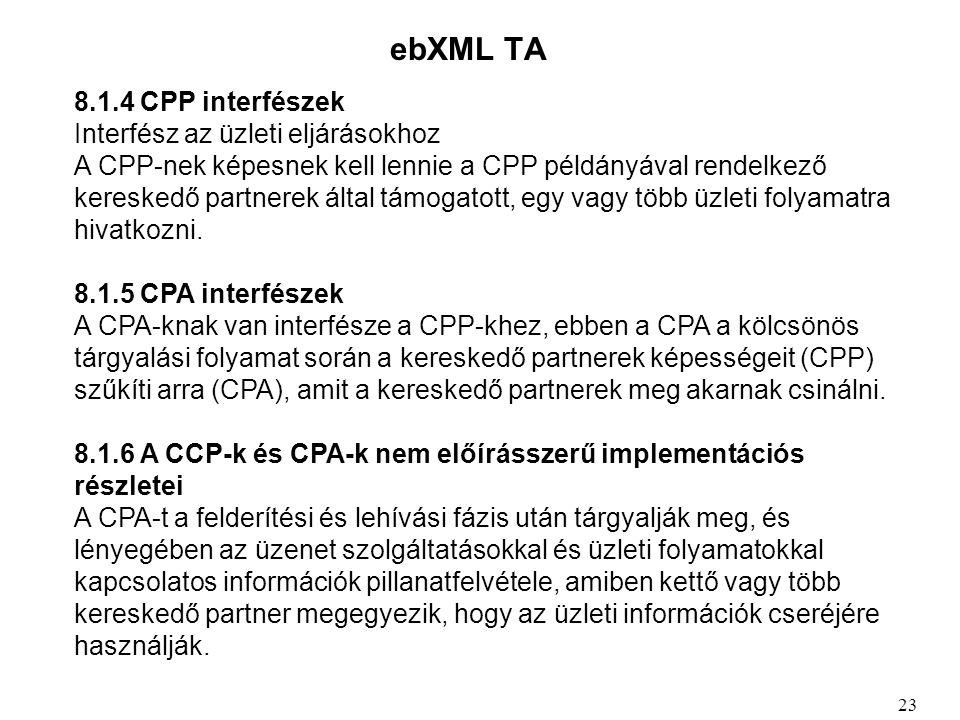 ebXML TA 8.1.4 CPP interfészek Interfész az üzleti eljárásokhoz A CPP-nek képesnek kell lennie a CPP példányával rendelkező kereskedő partnerek által támogatott, egy vagy több üzleti folyamatra hivatkozni.