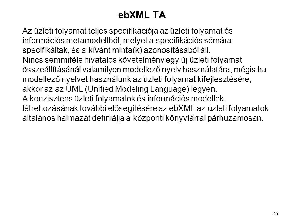 ebXML TA Az üzleti folyamat teljes specifikációja az üzleti folyamat és információs metamodellből, melyet a specifikációs sémára specifikáltak, és a kívánt minta(k) azonosításából áll.