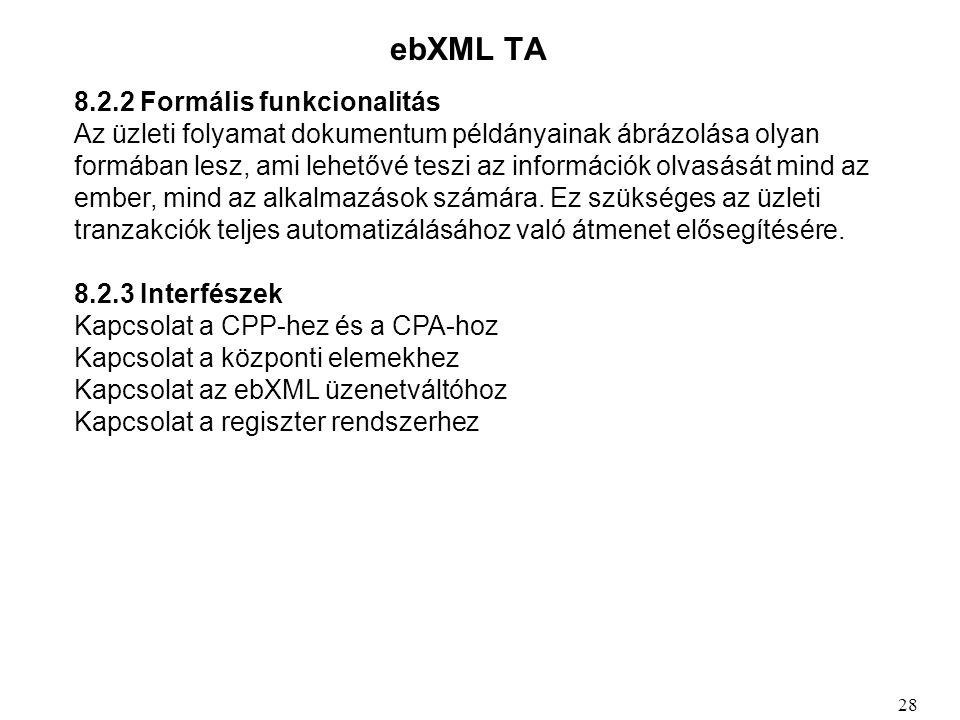 ebXML TA 8.2.2 Formális funkcionalitás Az üzleti folyamat dokumentum példányainak ábrázolása olyan formában lesz, ami lehetővé teszi az információk olvasását mind az ember, mind az alkalmazások számára.
