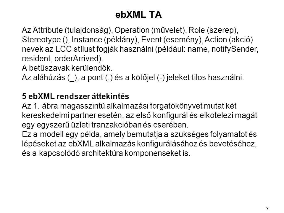 ebXML TA Az Attribute (tulajdonság), Operation (művelet), Role (szerep), Stereotype (), Instance (példány), Event (esemény), Action (akció) nevek az LCC stílust fogják használni (például: name, notifySender, resident, orderArrived).