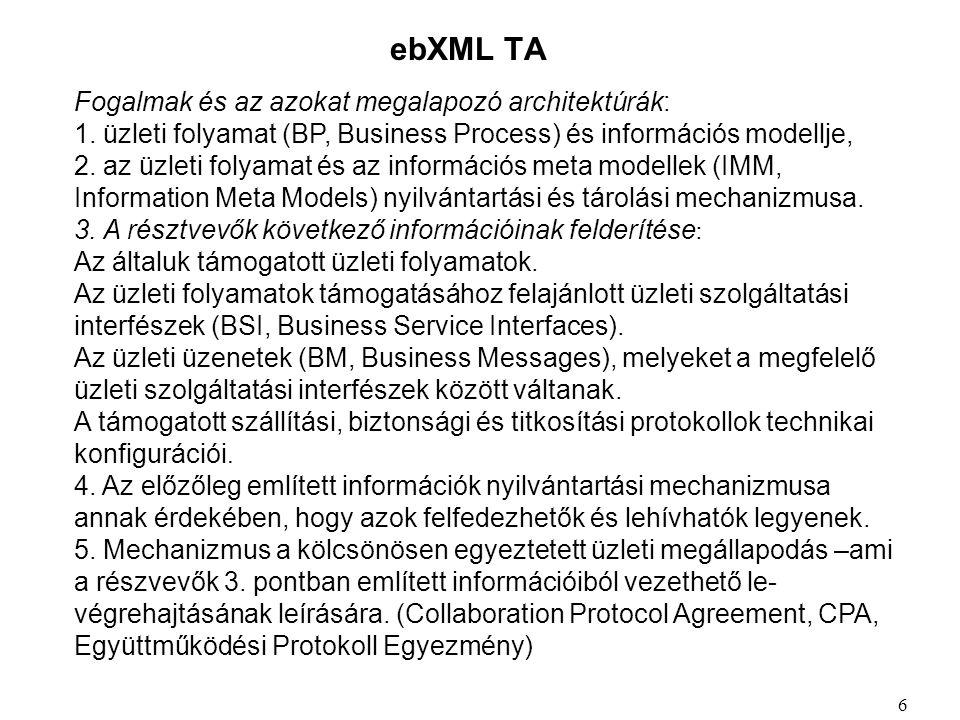 ebXML TA Fogalmak és az azokat megalapozó architektúrák: 1.