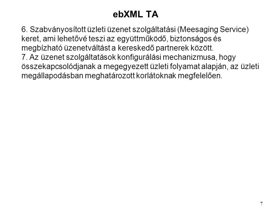 ebXML TA 6.