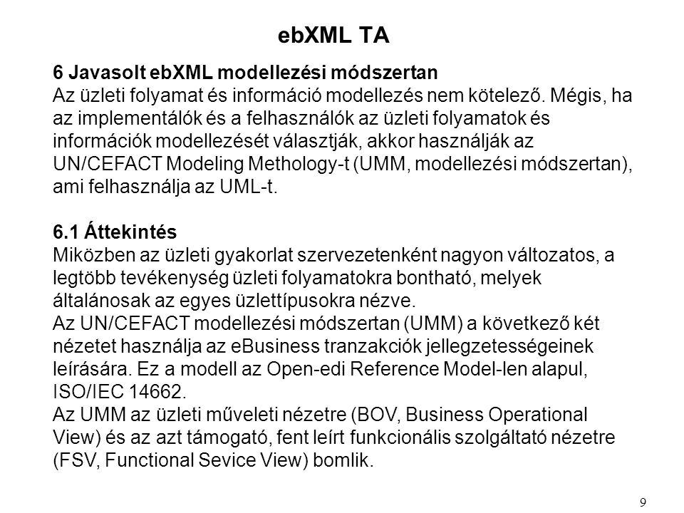 ebXML TA 6 Javasolt ebXML modellezési módszertan Az üzleti folyamat és információ modellezés nem kötelező.