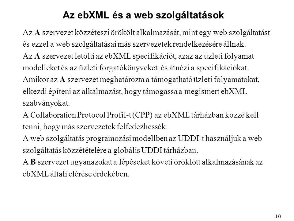 Az ebXML és a web szolgáltatások Az A szervezet közzéteszi örökölt alkalmazását, mint egy web szolgáltatást és ezzel a web szolgáltatásai más szervezetek rendelkezésére állnak.
