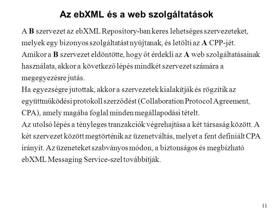 Az ebXML és a web szolgáltatások A B szervezet az ebXML Repository-ban keres lehetséges szervezeteket, melyek egy bizonyos szolgáltatást nyújtanak, és letölti az A CPP-jét.