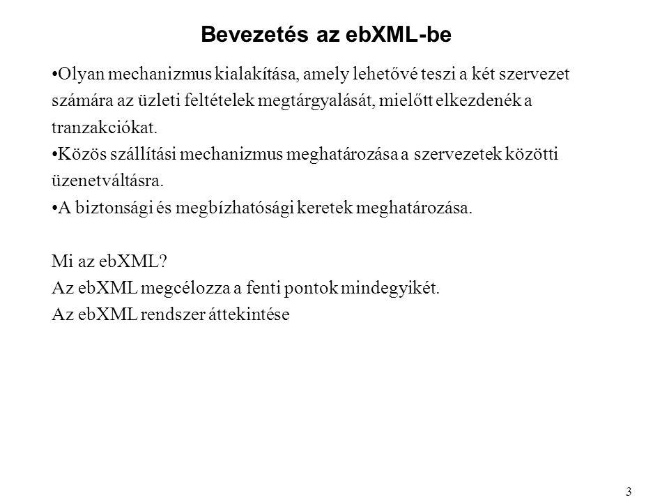 Bevezetés az ebXML-be Olyan mechanizmus kialakítása, amely lehetővé teszi a két szervezet számára az üzleti feltételek megtárgyalását, mielőtt elkezde