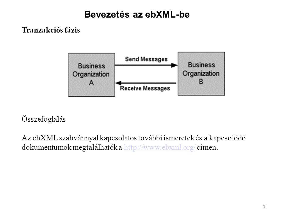 Bevezetés az ebXML-be Tranzakciós fázis 7 Összefoglalás Az ebXML szabvánnyal kapcsolatos további ismeretek és a kapcsolódó dokumentumok megtalálhatók a http://www.ebxml.org/ címen.http://www.ebxml.org/