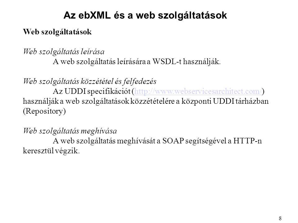 Az ebXML és a web szolgáltatások Web szolgáltatások Web szolgáltatás leírása A web szolgáltatás leírására a WSDL-t használják. Web szolgáltatás közzét