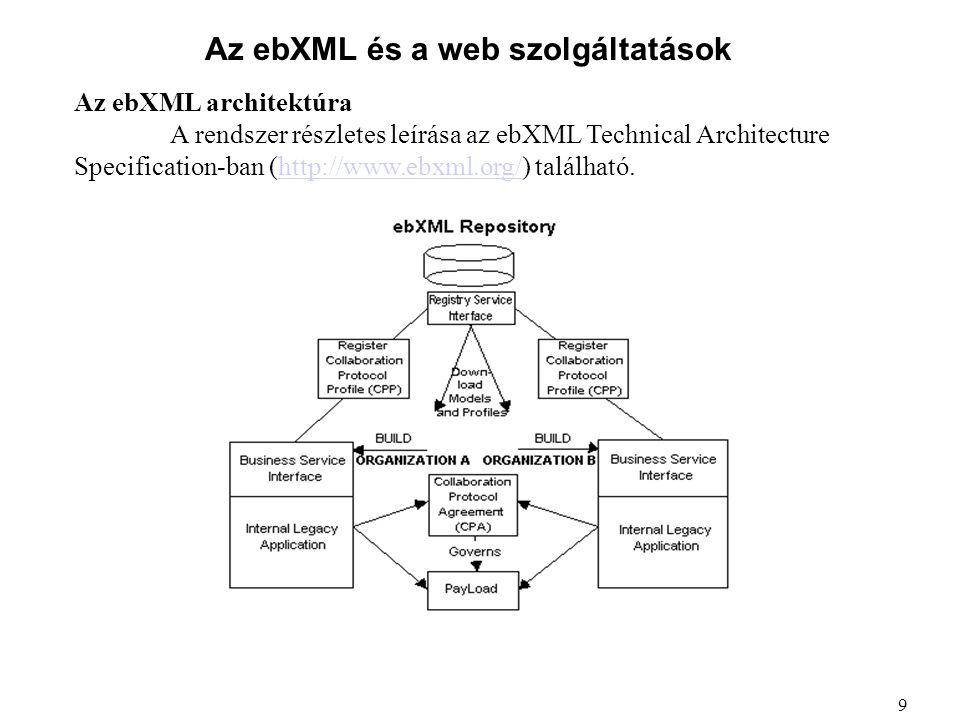 Az ebXML és a web szolgáltatások Az ebXML architektúra A rendszer részletes leírása az ebXML Technical Architecture Specification-ban (http://www.ebxml.org/) található.http://www.ebxml.org/ 9