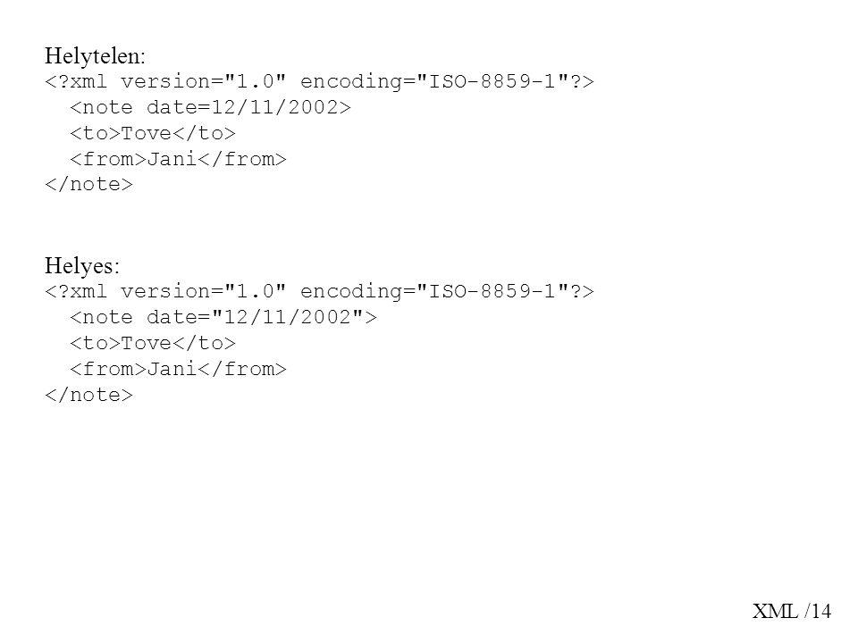 XML /14 Helytelen: Tove Jani Helyes: Tove Jani