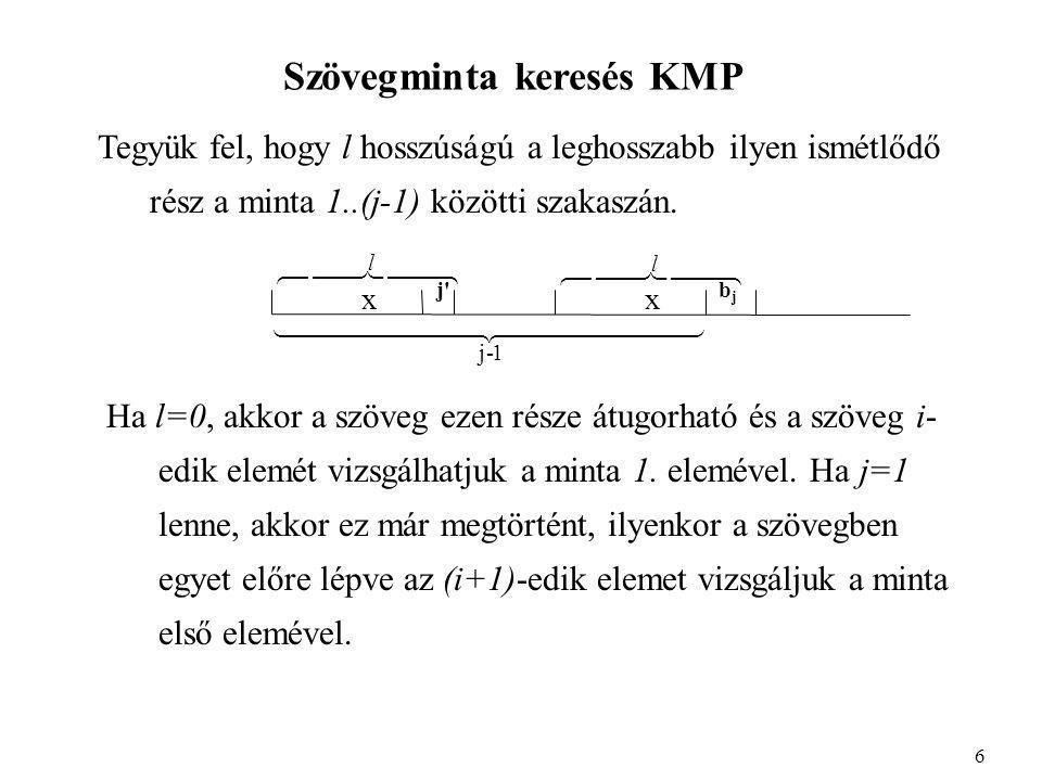 Szövegminta keresés KMP Tegyük fel, hogy l hosszúságú a leghosszabb ilyen ismétlődő rész a minta 1..(j-1) közötti szakaszán.