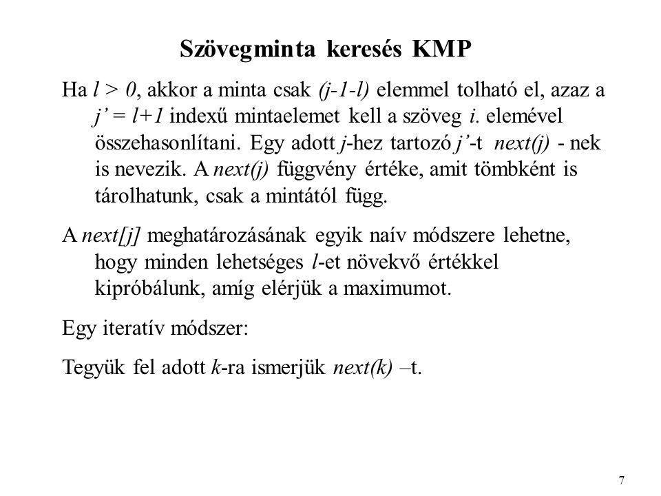 Szövegminta keresés KMP Ha l > 0, akkor a minta csak (j-1-l) elemmel tolható el, azaz a j' = l+1 indexű mintaelemet kell a szöveg i.