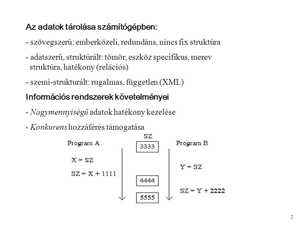 Az adatok tárolása számítógépben: - szövegszerű: emberközeli, redundáns, nincs fix struktúra - adatszerű, struktúrált: tömör, eszköz specifikus, merev struktúra, hatékony (relációs) - szemi-strukturált: rugalmas, független (XML) Információs rendszerek követelményei - Nagymennyiségű adatok hatékony kezelése - Konkurens hozzáférés támogatása 2